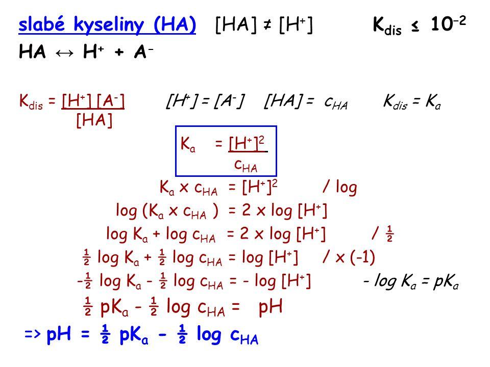 slabé kyseliny (HA) [HA] ≠ [H+] Kdis ≤ 10–2 HA ↔ H+ + A-